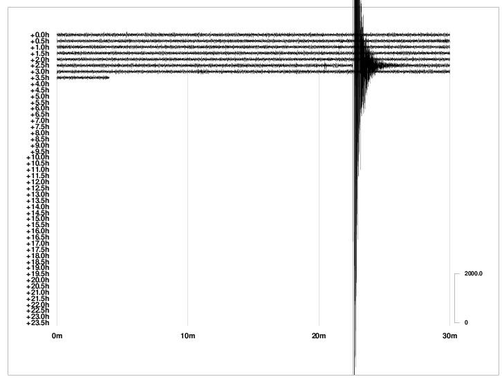 Zemětřesení o síle 3,6 zaznamenali také Bohumínští