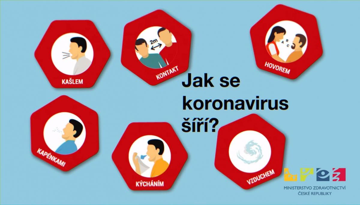 Ministerstvo zdravotnictví spustilo nové webové stránky ke koronaviru